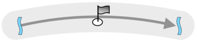 <p><strong>FULL CROSSING</strong> [Path Variant]</p> Example Image